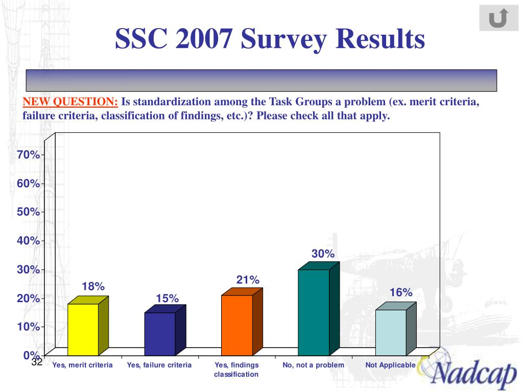 SSC 2007 Survey Results