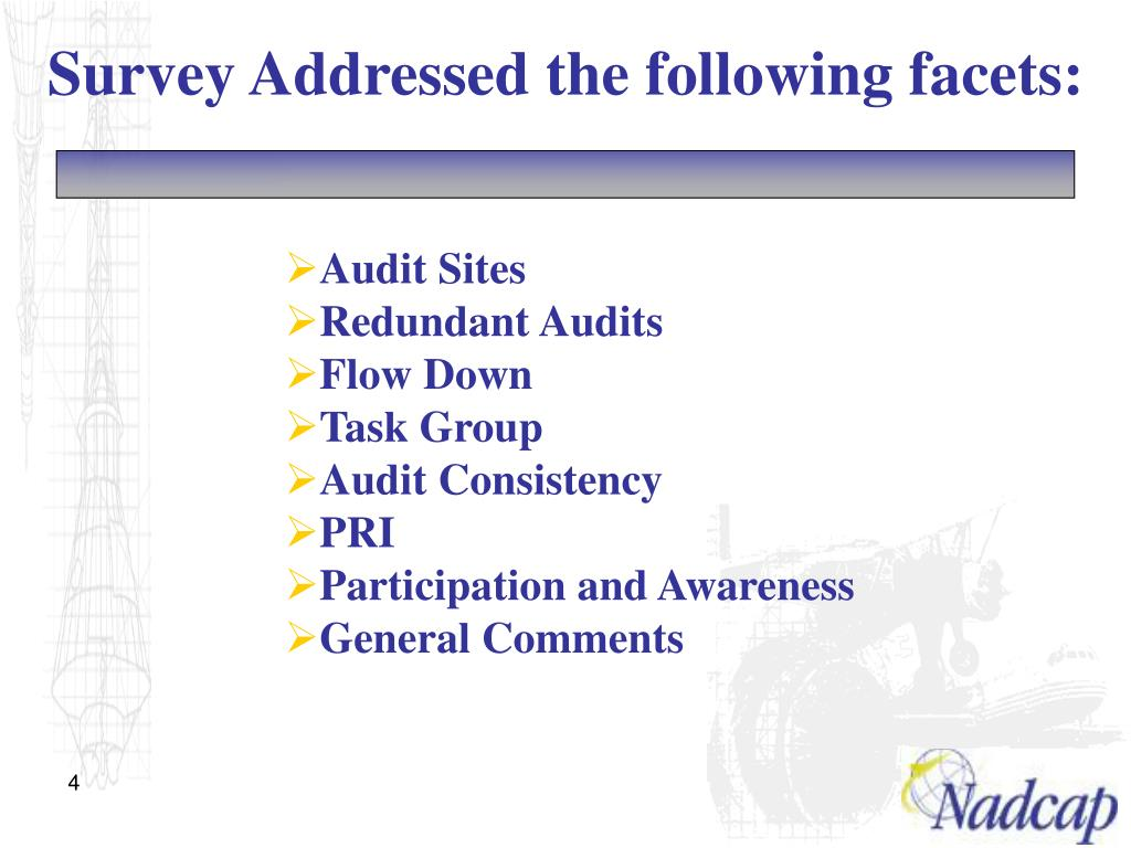 Survey Addressed the following facets: