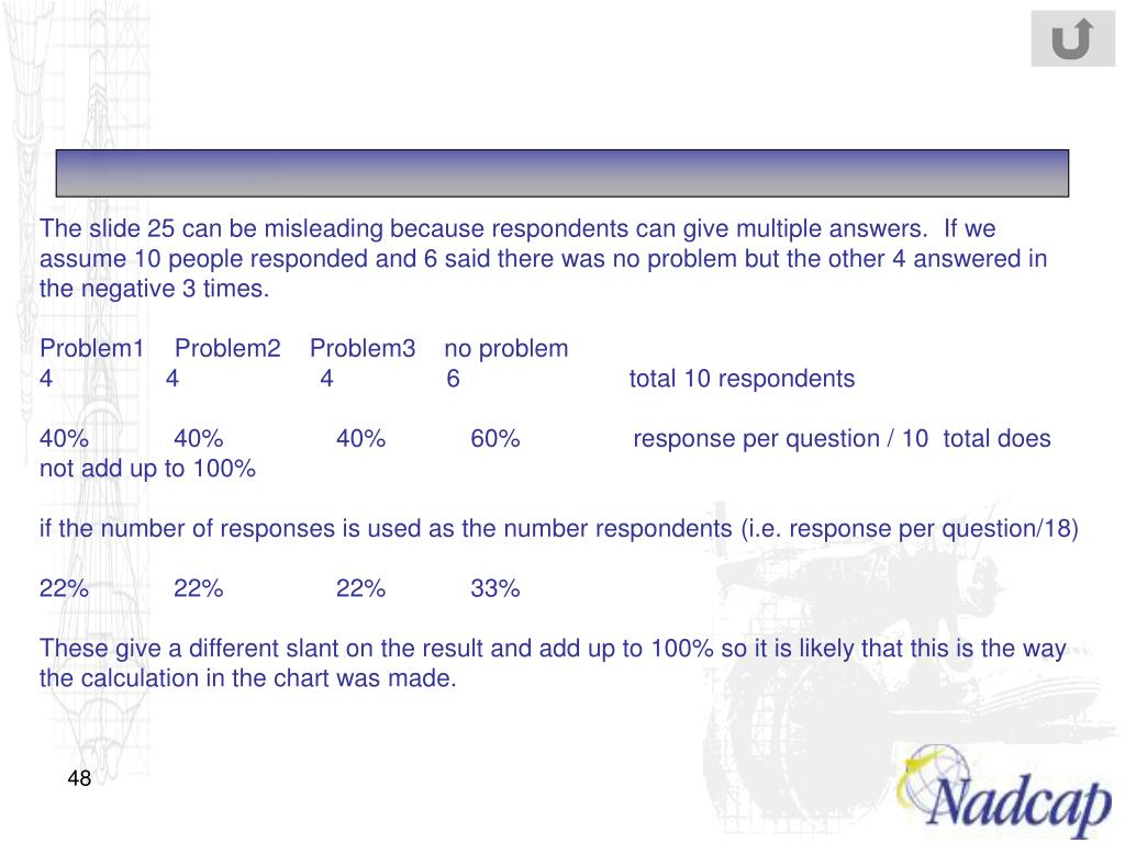 The slide 25 can be misleading because respondents can give multiple answers. If we assume 10 people responded and 6 said there was no problem but the other 4 answered in the negative 3 times.