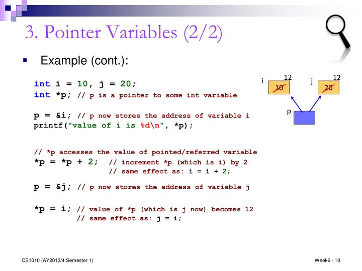 3. Pointer Variables (2/2)