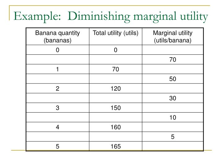 Example:  Diminishing marginal utility