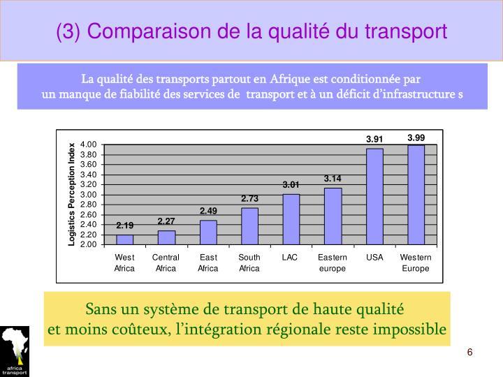 (3) Comparaison de la qualité du transport