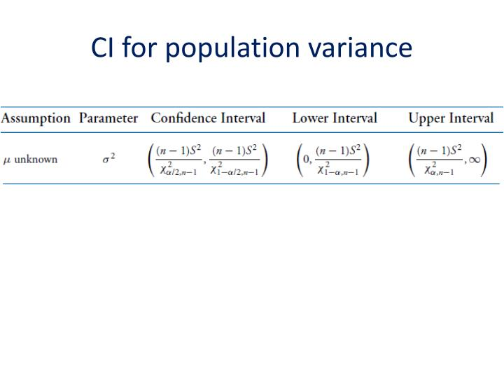 CI for population variance