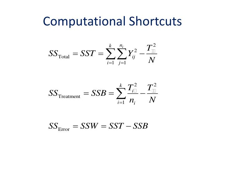 Computational Shortcuts