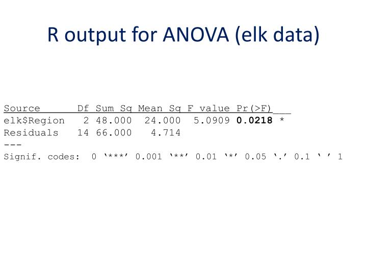 R output for ANOVA (elk data)
