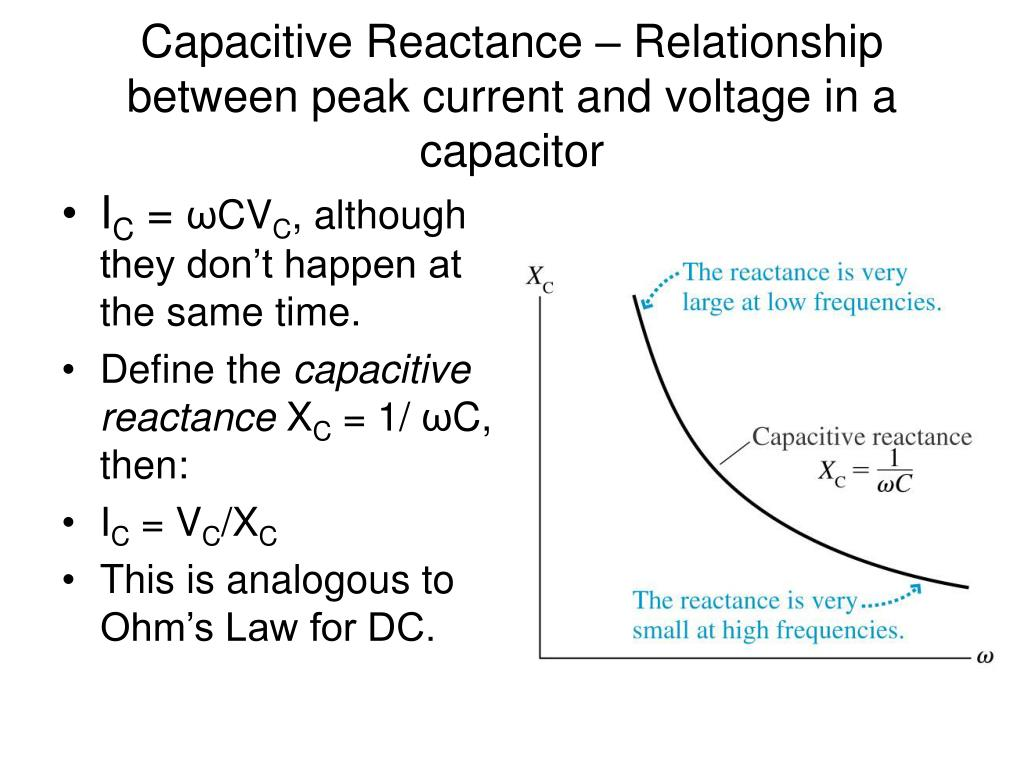 Capacitive Reactance – Relationship between peak current and voltage in a capacitor