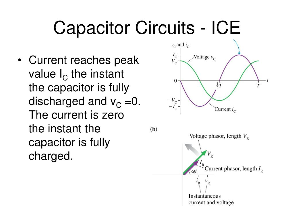 Capacitor Circuits - ICE