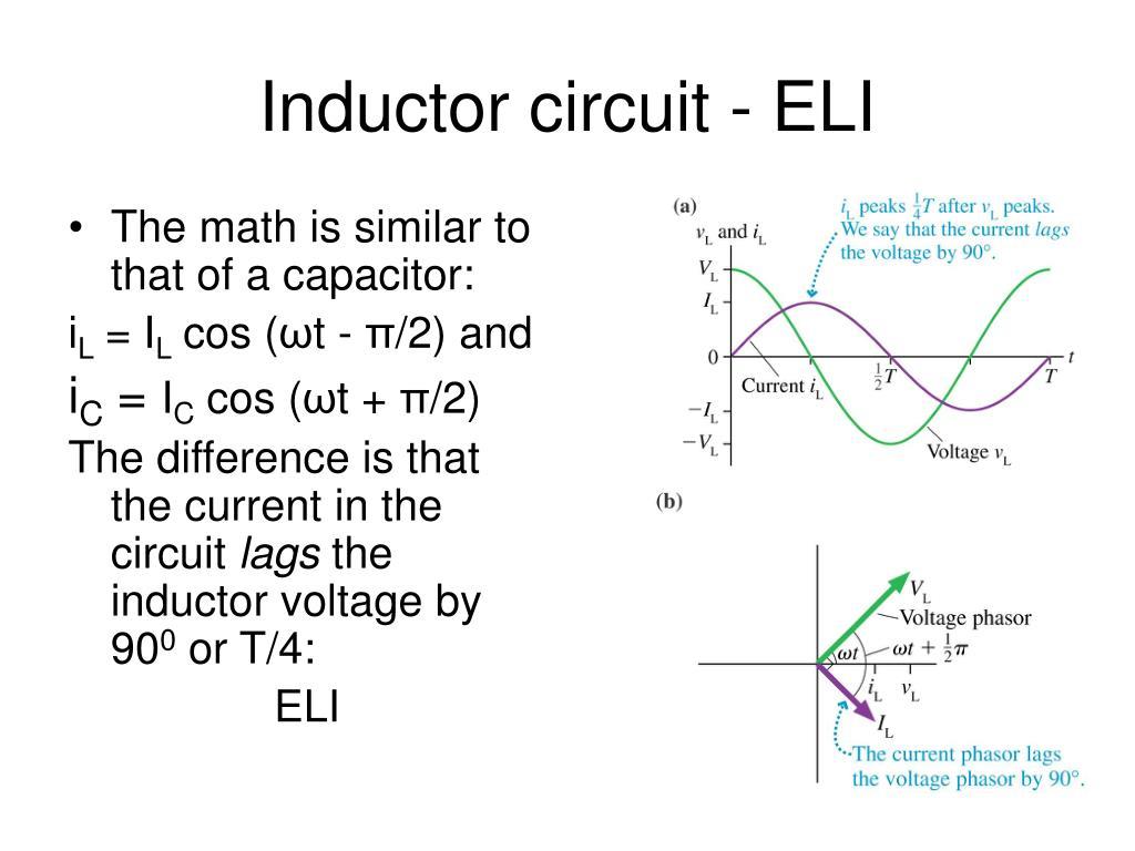 Inductor circuit - ELI
