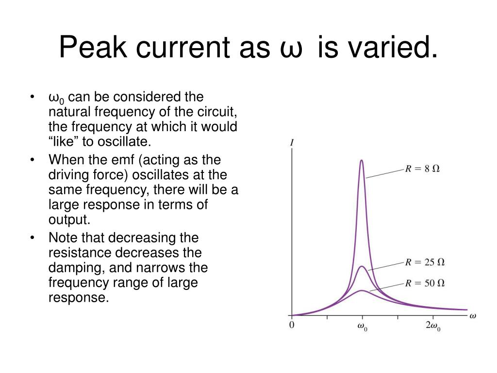 Peak current as