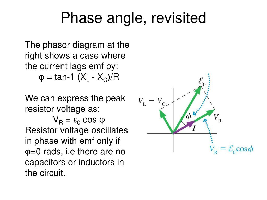 Phase angle, revisited