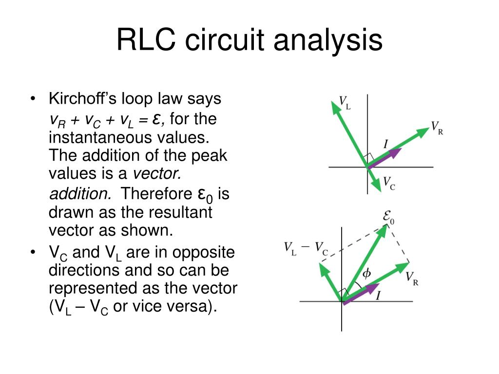 RLC circuit analysis