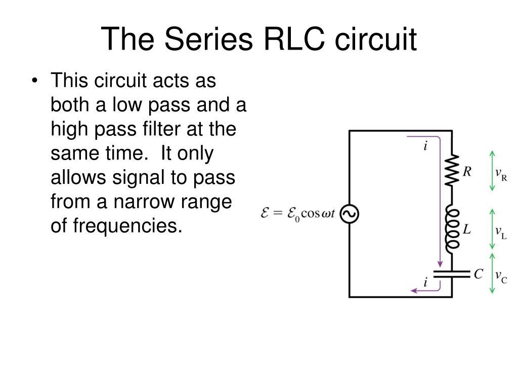 The Series RLC circuit