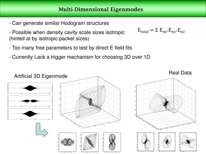 Multi-Dimensional Eigenmodes