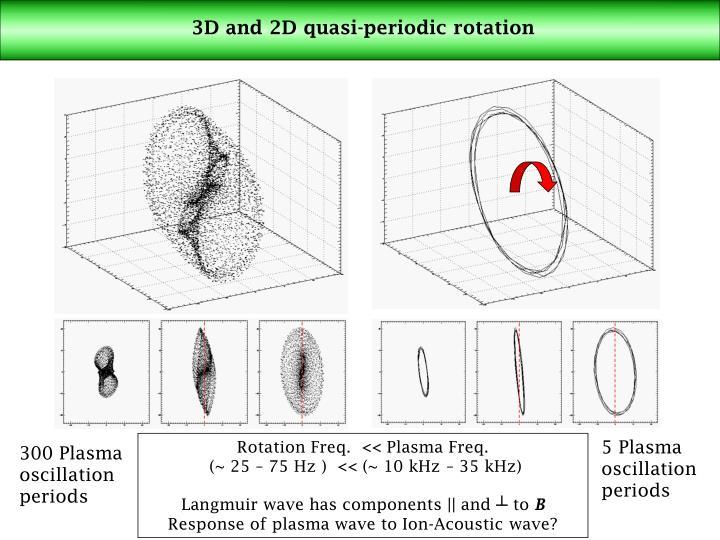 3D and 2D quasi-periodic rotation