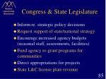 congress state legislature