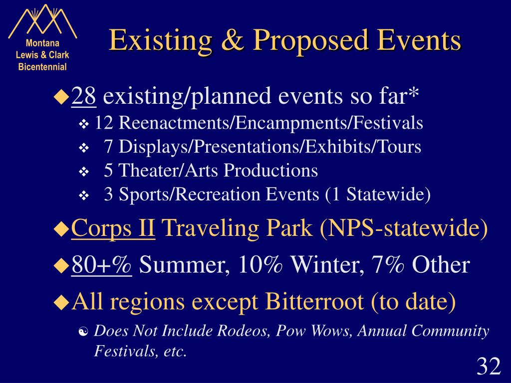 Existing & Proposed Events