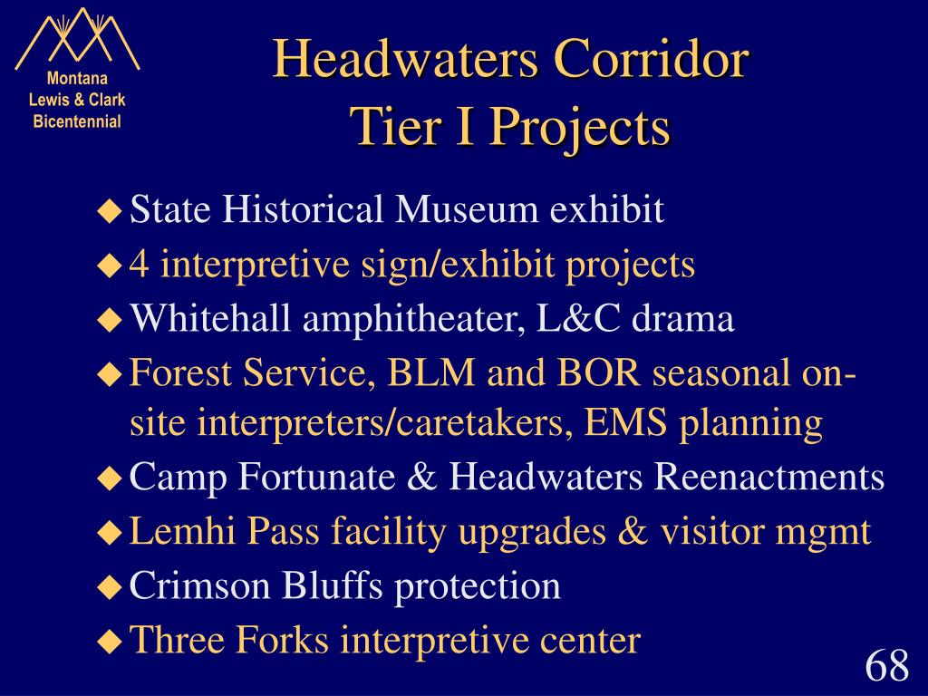 Headwaters Corridor