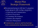 master plan strategic framework35