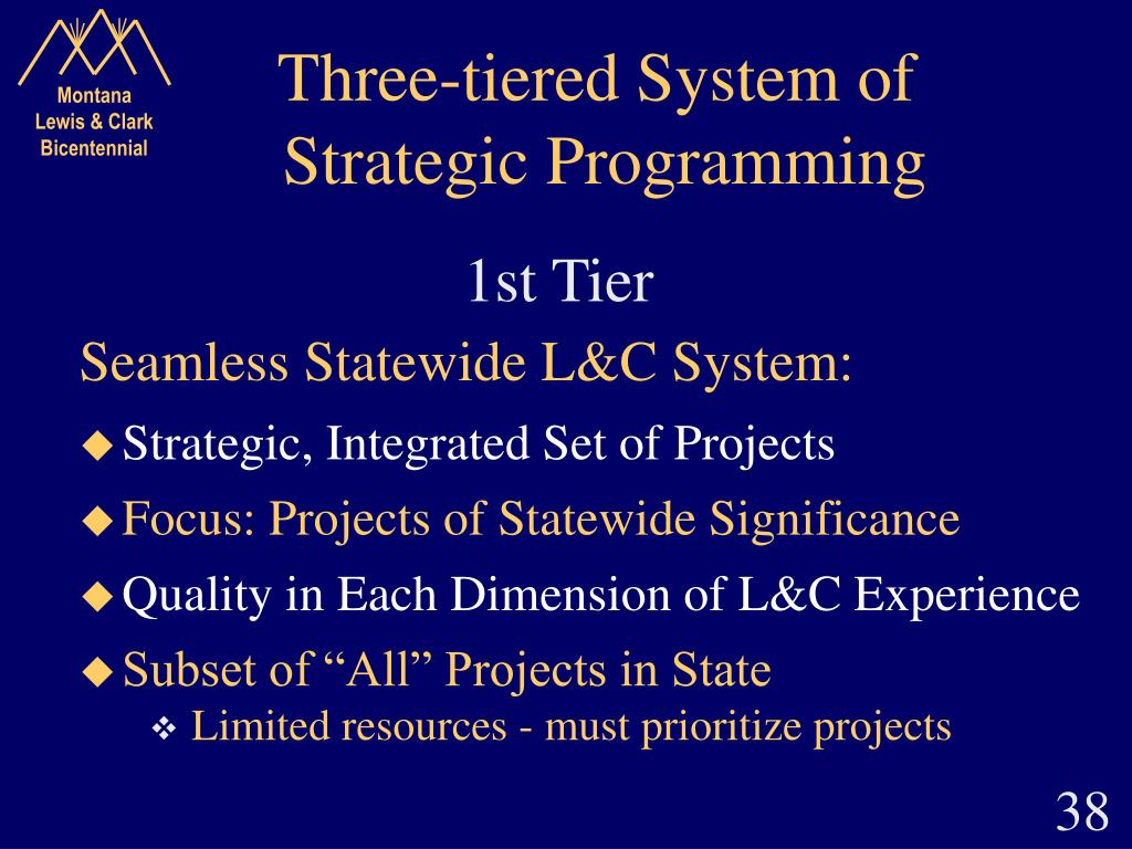 Three-tiered System of