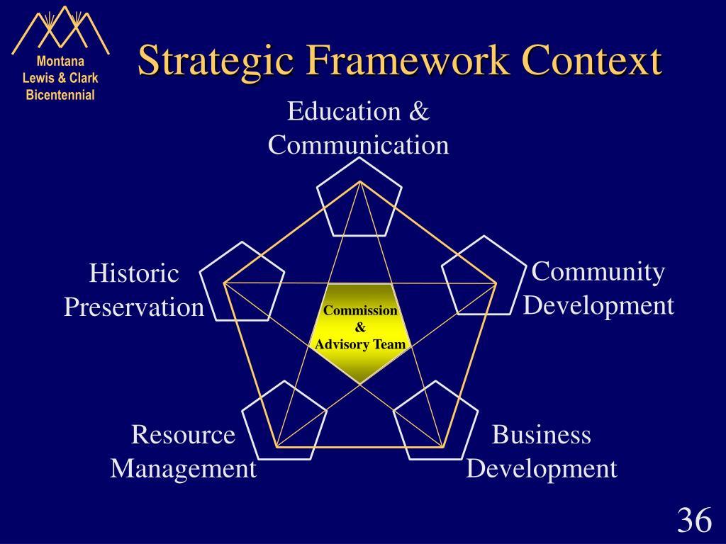 Strategic Framework Context