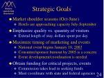 strategic goals24