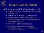 strategic markets defined19