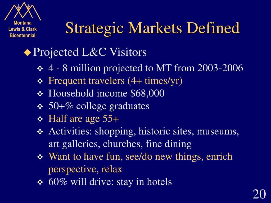 Strategic Markets Defined