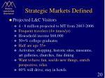 strategic markets defined20