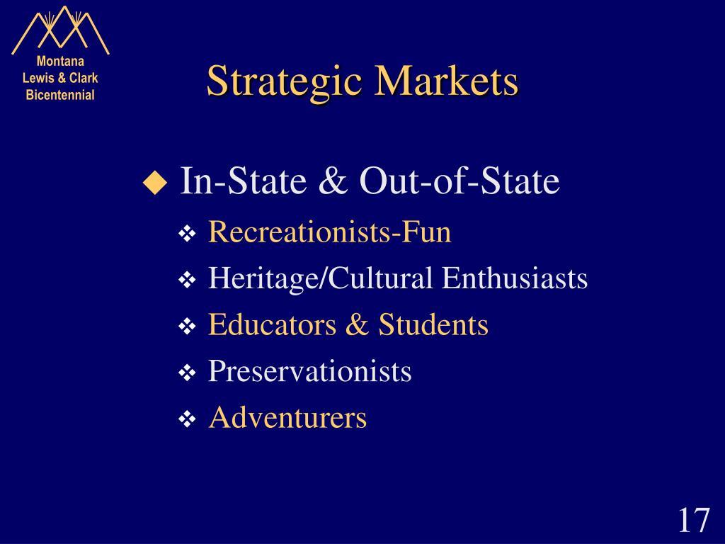 Strategic Markets
