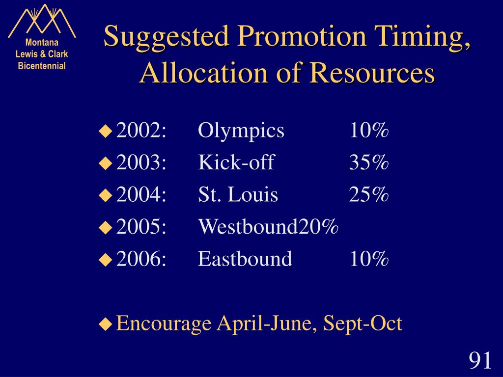 Suggested Promotion Timing, Allocation of Resources