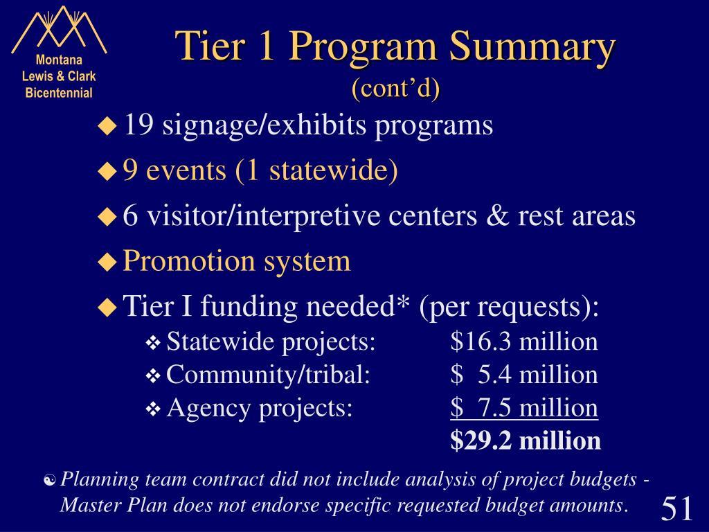 Tier 1 Program Summary