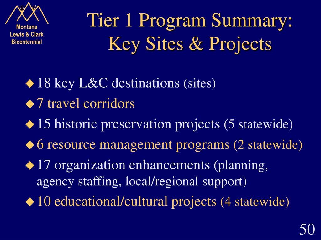 Tier 1 Program Summary: