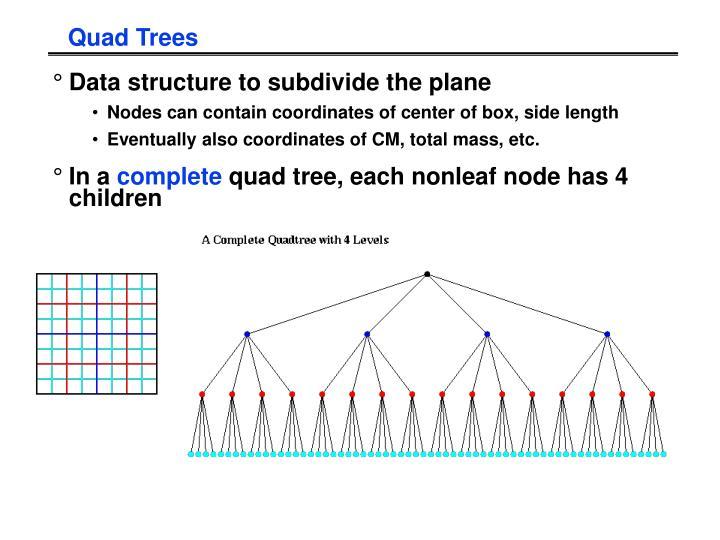 Quad Trees