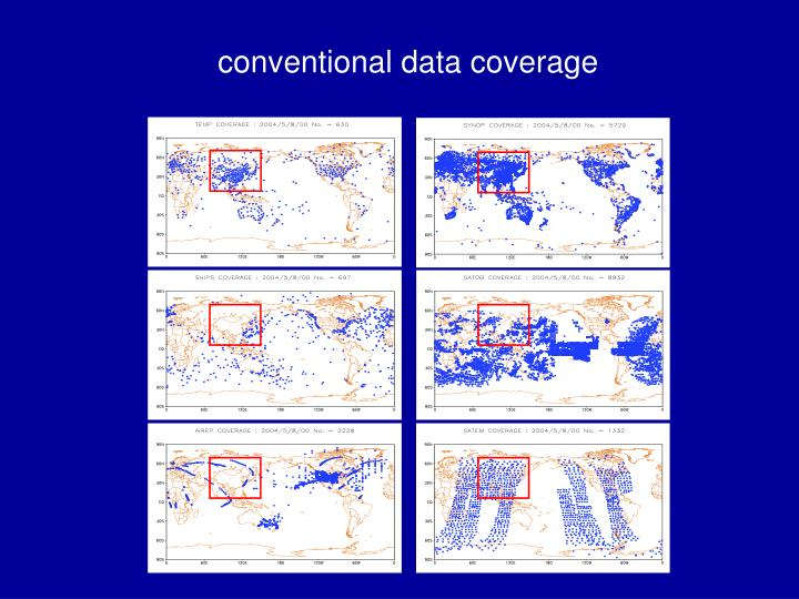 conventional data coverage