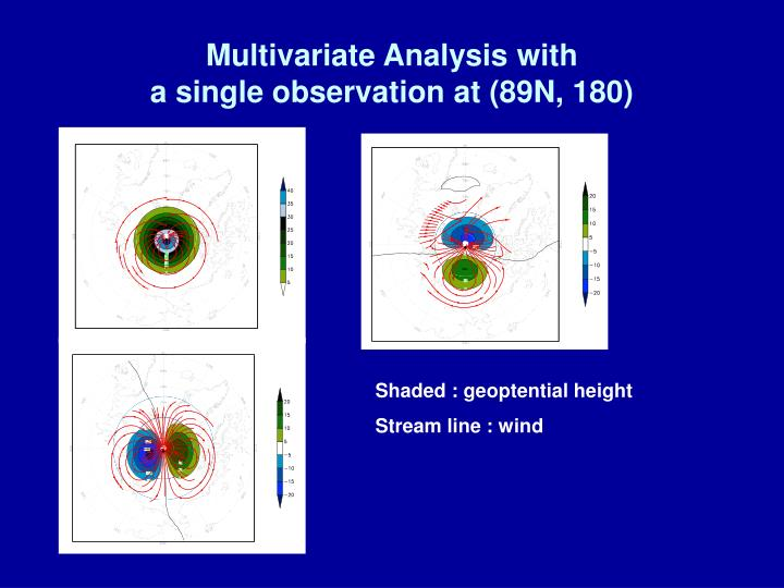 Multivariate Analysis with