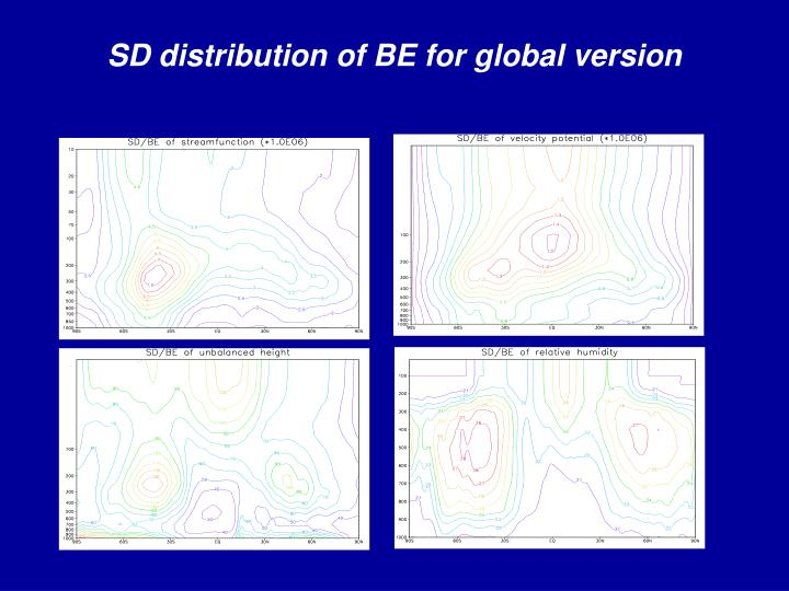 SD distribution of BE for global version