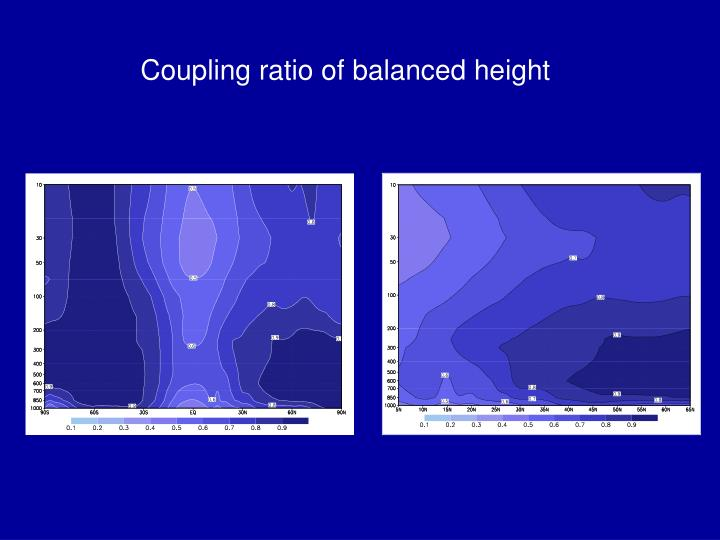 Coupling ratio of balanced height