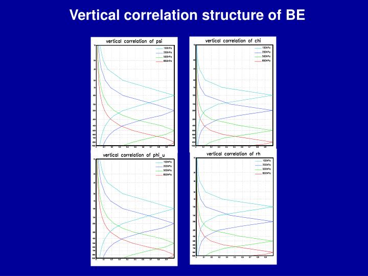 Vertical correlation structure of BE