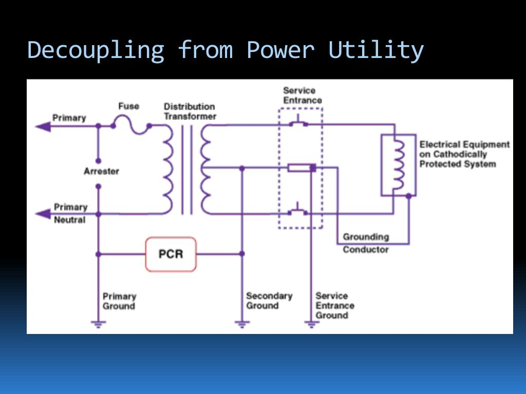 Decoupling from Power Utility