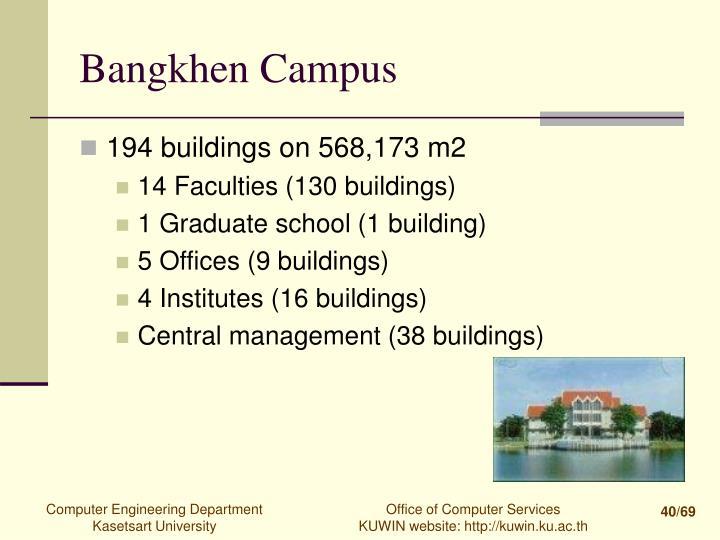 Bangkhen Campus