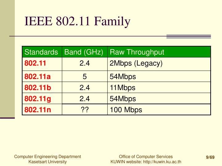 IEEE 802.11 Family