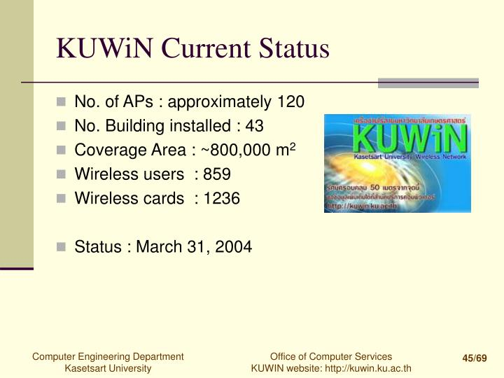 KUWiN Current Status