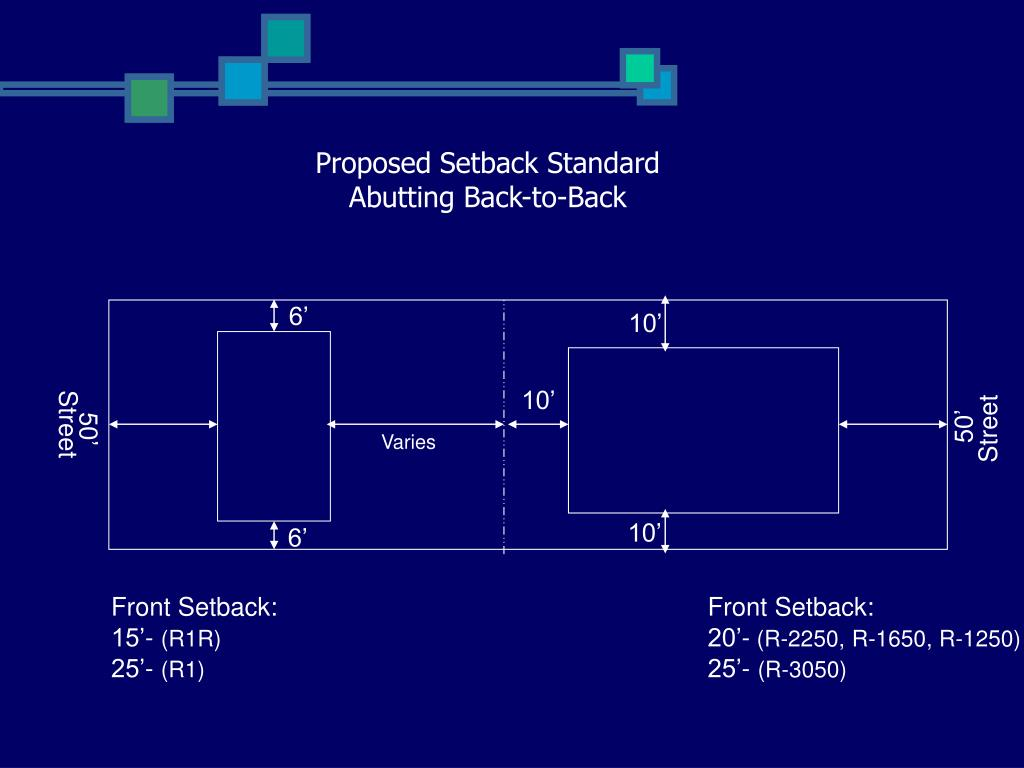 Proposed Setback Standard
