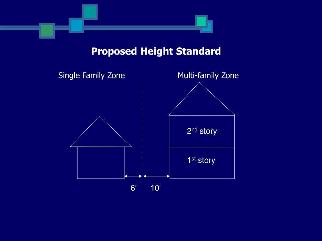 Proposed Height Standard
