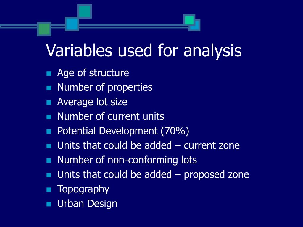 Variables used for analysis
