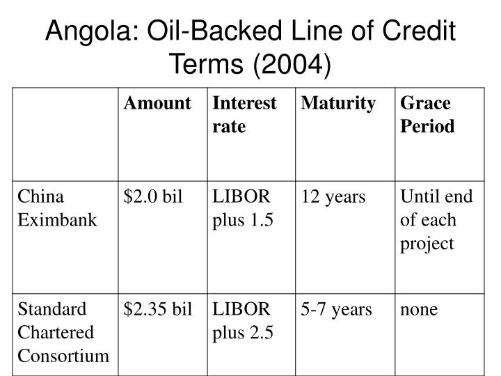Angola: Oil-Backed Line of Credit Terms (2004)