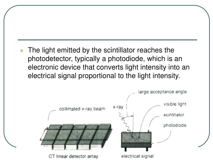 The light emitted by the scintillator reaches the photodetector, typically a photodiode, which is an electronic device that converts light intensity into an electrical signal proportional to the light intensity.