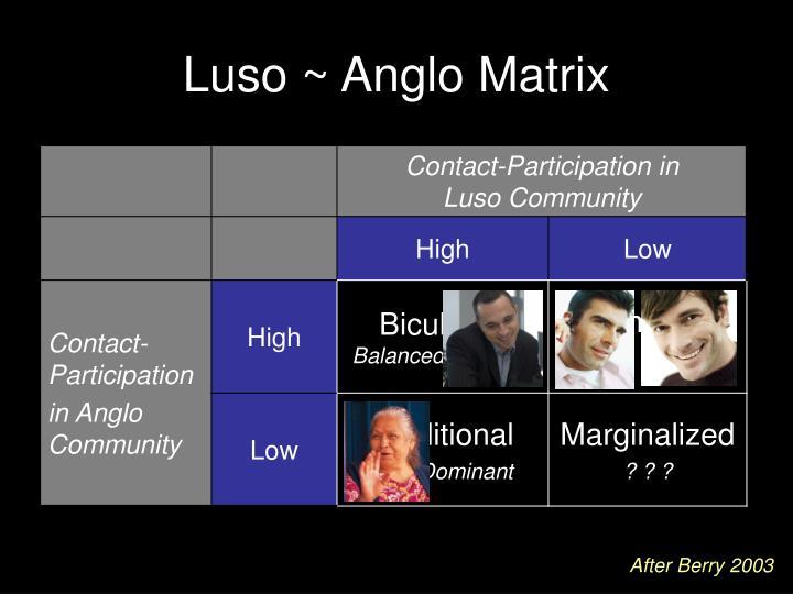 Luso ~ Anglo Matrix