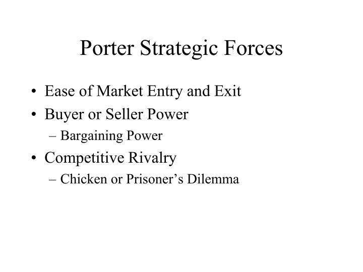 Porter strategic forces