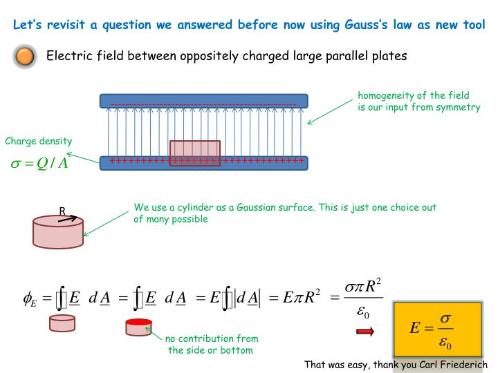 Let's revisit a question we answered before now using Gauss's law as new tool